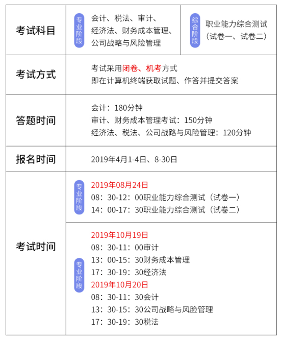 2019注册会计师考试具体安排.png