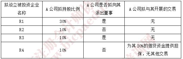 2018年注会综合真题3.png