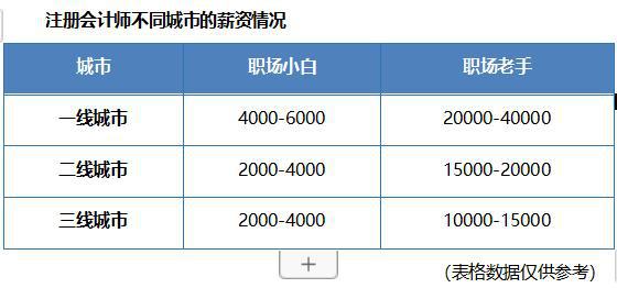http://www.weixinrensheng.com/zhichang/458382.html