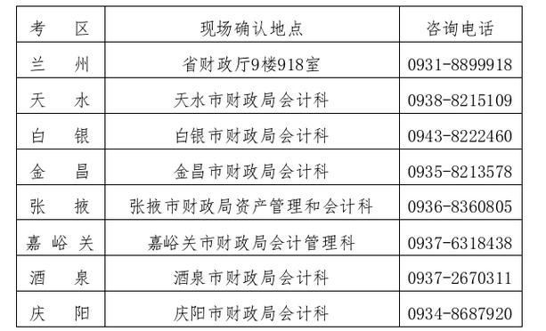 甘肃注册会计师报名简章.png