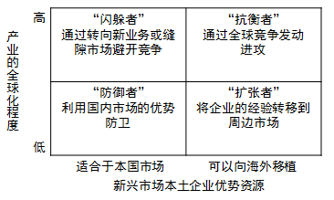 CPA战略.png